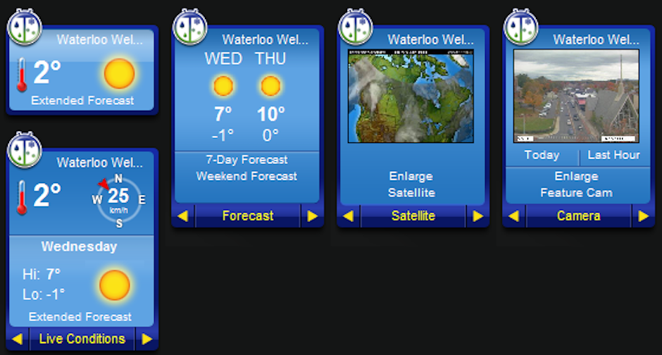 The Weather Bug Vista sidebar gadget, in 5 different views
